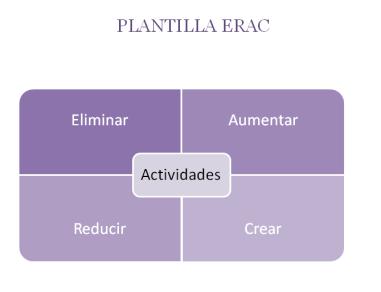 plantilla erac