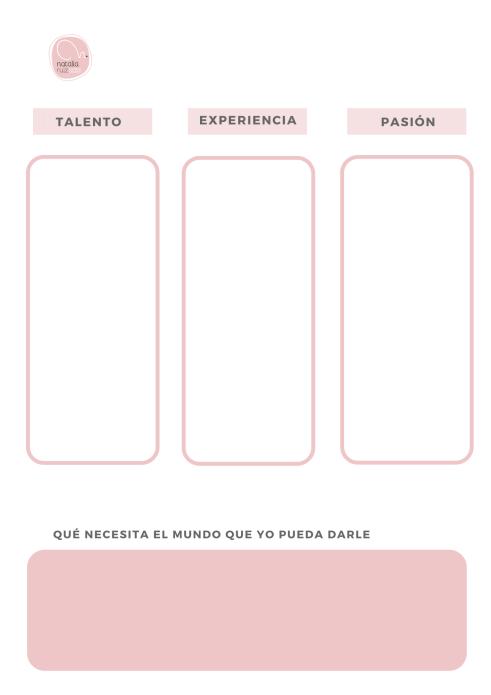 talento,experiencia, pasión